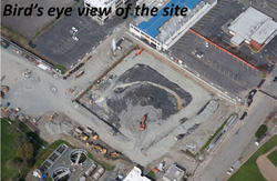 Bird's eye view of the site