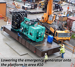 Lowering the emergency generator onto the platform in area #{10}