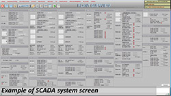 Example of SCADA system screen